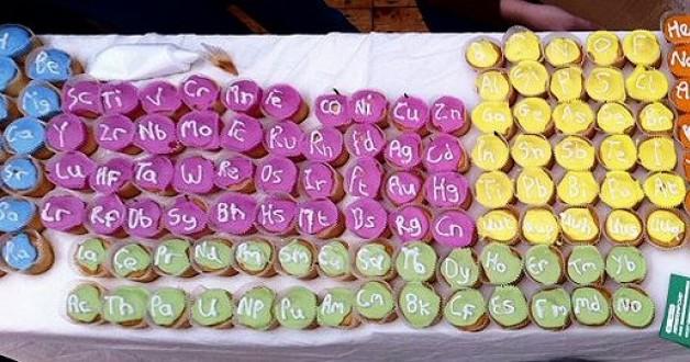 Periodieke cupcakes