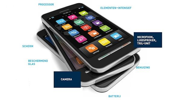 Smartphone: chemisch vernuft